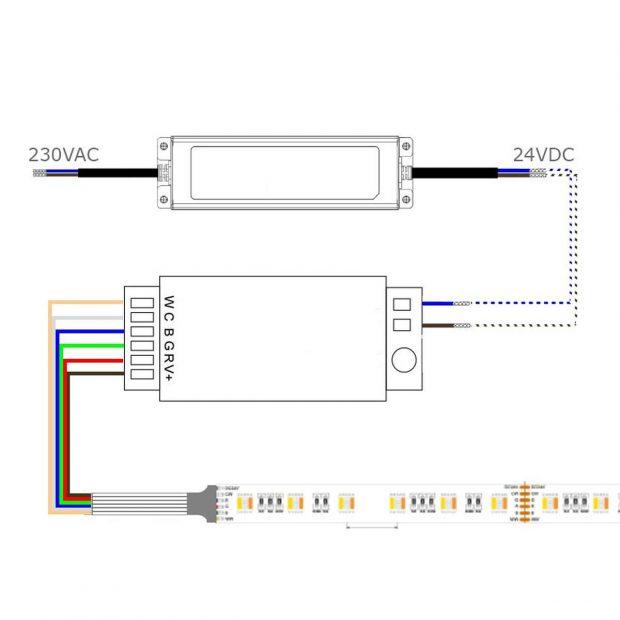 rgb cct controller 5 meter stripe set 96 led m zigbee compatible 6